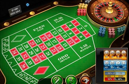 Berbagai Jenis & Permainan Roulette yang Menarik