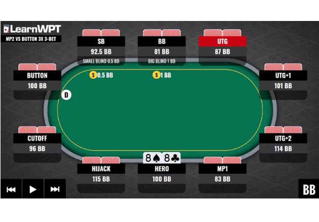 Tangan Pelatih WPT GTO Minggu Ini: Tombol MP2 Vs 3x 3-Bet