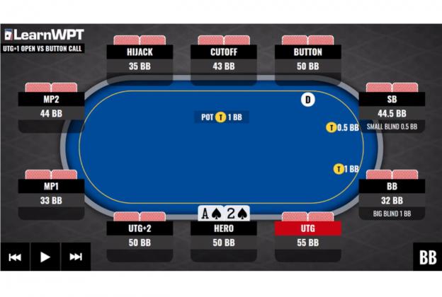 WPT GTO Trainer Tangan Minggu Ini: Panggilan Tombol UTG + 1 Terbuka Vs